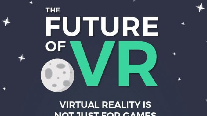 Virtual Reality In the Future